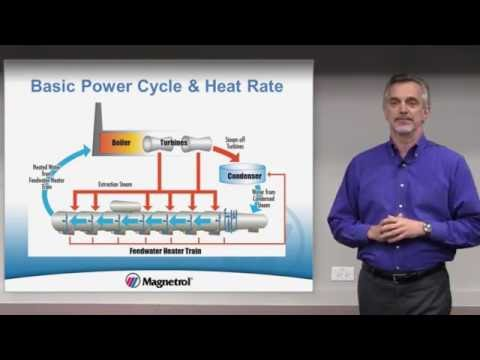 Improving Heat Rate With Feedwater Heater Level Control