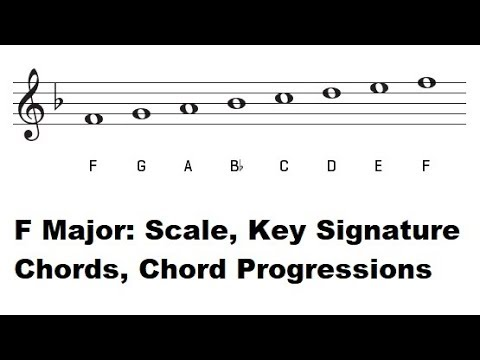 The Key of F Major - F Major Scale, Key Signature, Piano Chords and Common Chord Progressions