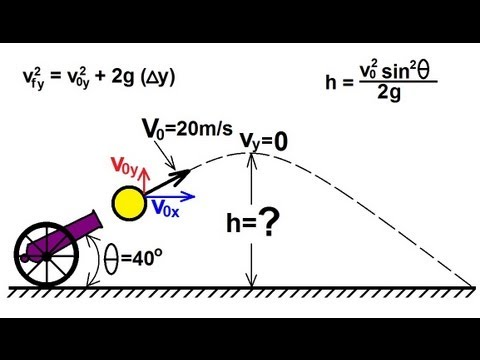 Physics - Mechanics: Motion In Two-Dimensions: (11 of 21) Finding the Height: An Example
