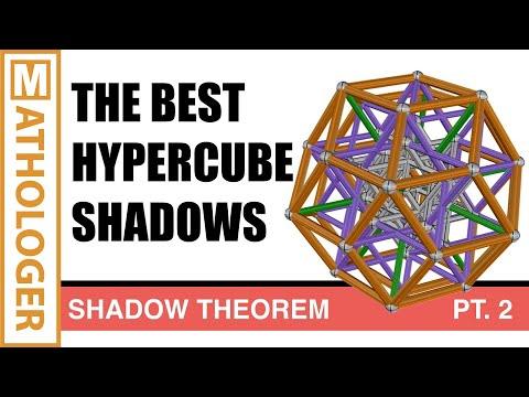 The cube shadow theorem (pt.2): The best hypercube shadows