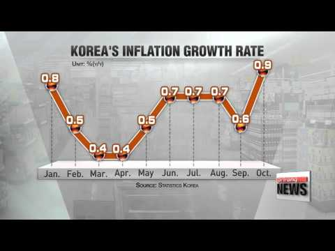 Korea′s inflation rate expected to fall to levels not seen since late 1940s   한국
