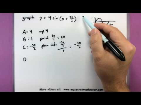 Trigonometry - Graphing transformations of sin and cos