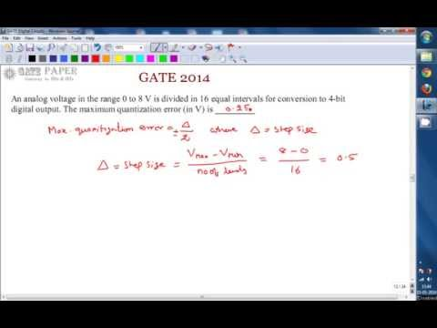 GATE 2014 ECE Maximum Quantization error of ADC