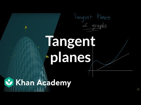 What is a tangent plane