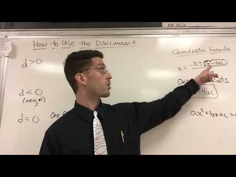How to tell the nature of the roots using the Discriminant