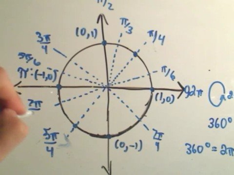 ❖ A Way to remember the Entire Unit Circle for Trigonometry ❖