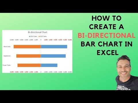 How to create a Bi-Directional Bar Chart in Excel