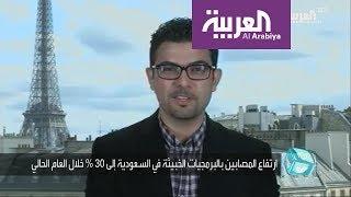 تفاعلكم: زيادة الهجمات الإلكترونية في السعودية 30%