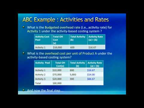 Intro to Managerial Accounting: Activity Based Costing (Chapter 5)
