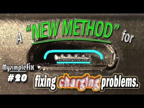 (NEW method)
