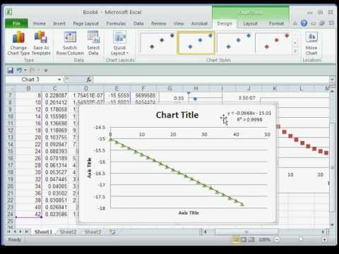 Using Logger Pro and Excel to Create Reaction Order Plots