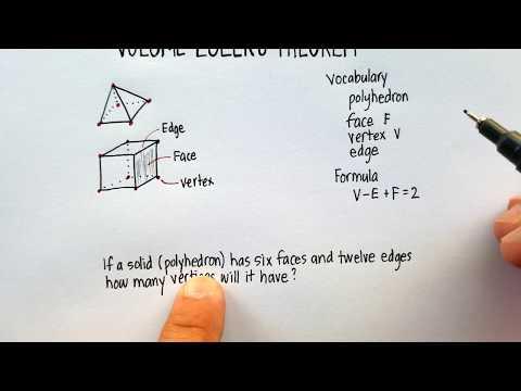 Volume: Euler's Theorem