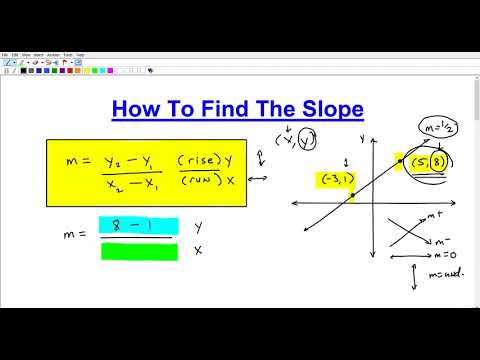 How to Find The Slope Of A Line - Slope Formula