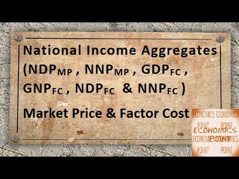 V-51 Market Price|| Factor Cost|| National Income Aggregates