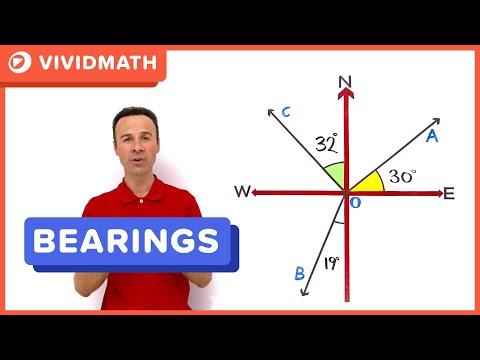 Maths Help: Finding Bearings - VividMaths.com