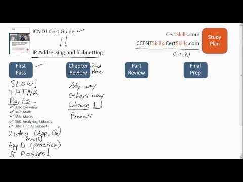 ICND1 Exam Cert Guide Chapter 12 Study Plan