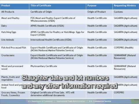 Exporting to Mexico Webinar Series - Harmonized System Code Basics and Special Certificates