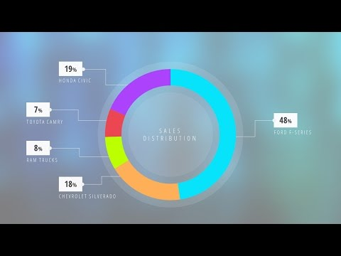 PIE CHART : How to Design a Stunning Pie Chart in Microsoft PowerPoint