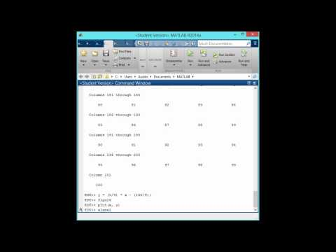 How to Graph the Inverse Linear Function in MATLAB.