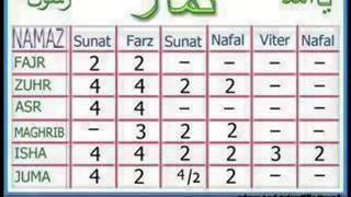 full namaz Videos - 9tube tv