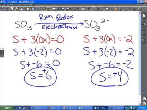 Oxidation numbers Vnotes 7.2