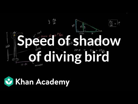 Related rates: shadow | Applications of derivatives | AP Calculus AB | Khan Academy