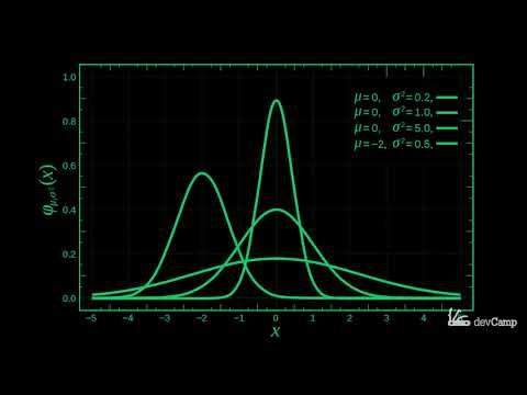 Machine Learning Term Demystification: Model Parameters vs Hyperparameters