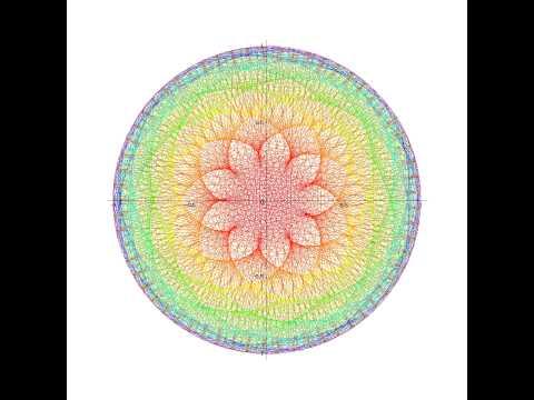 graphs of b^n mod 1229, b is a primitive root mod 1229.