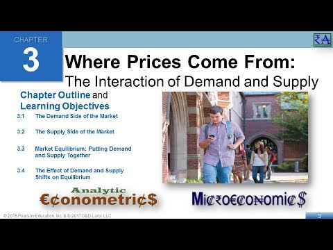 Microeconomics - Chapter 03: Where Prices Come From: The Interaction of Demand and Supply