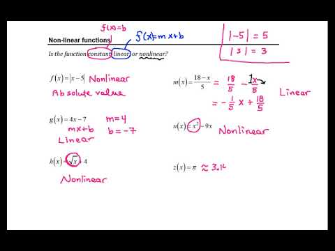 Rockswold 1 4 Nonlinear Functions