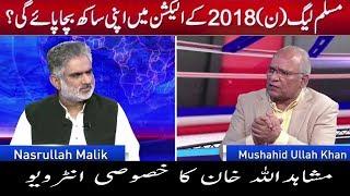 Exclusive interview of Mushahid Ullah Khan | Live With Nasrullah Malik | 2 June 2018 | Neo News