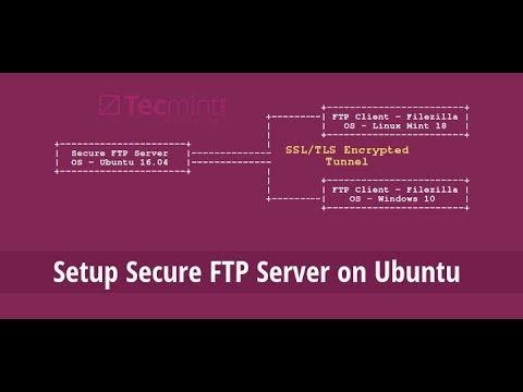 Install FTP Server on Ubuntu Server 16.04 LTS & Connect to FTP Client with FireFTP FireFox