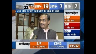 Rajya Sabha Elections 2018: BJP likely to abstain two MLAs from voting