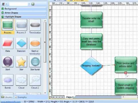 How To Create A Flowchart Using E-Draw