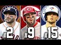 Download  Ranking The Best Second Baseman From Every Mlb Team  MP3,3GP,MP4