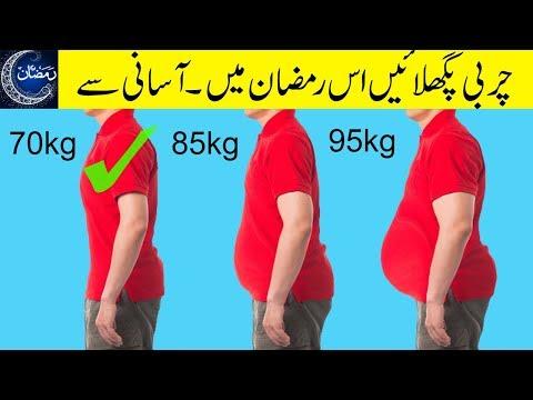 Easy Ramzan Weight Loss Diet Plan New & Final 2018 Updated