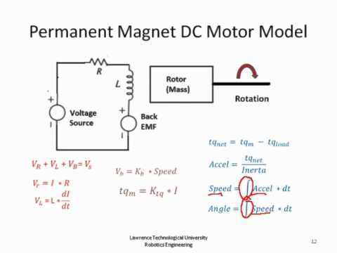 PID Control Theory And Practice Part 2, Simple DC Motor Model