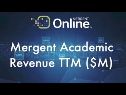 Revenue & EPS - Revenue TTM ($M)
