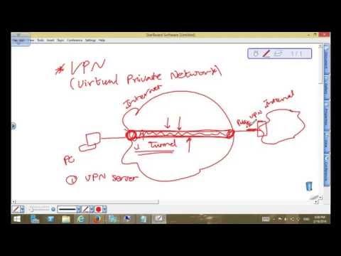 VPN In Windows Server 2012 R2 By Eng. Abdullah Sawalha