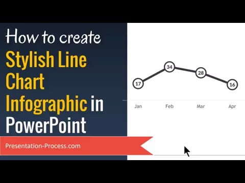 Stylish PowerPoint Infographic Tutorial for Line Chart