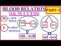 REASONING   BLOOD RELATIONSHIP   BLOOD RELATIONSHIP REASONING FOR SSC PART 1 रक्त सम्बंध SSC के लिए