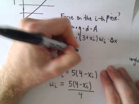 Hydrostatic Force - Complete Example #1
