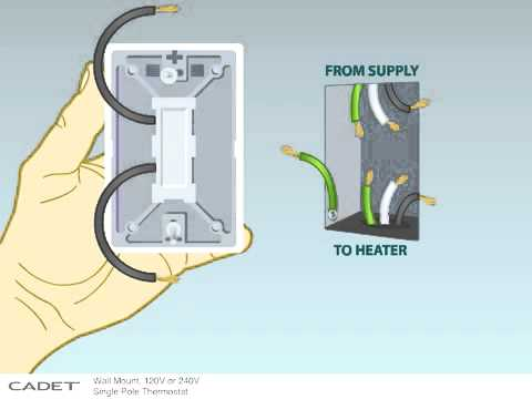How to install a Single Pole wall mount thermostat to your Cadet baseboard heater