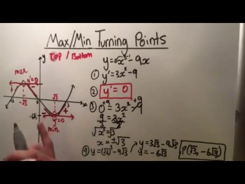 How To Find Max and Min Turning Points & The Second Derivative