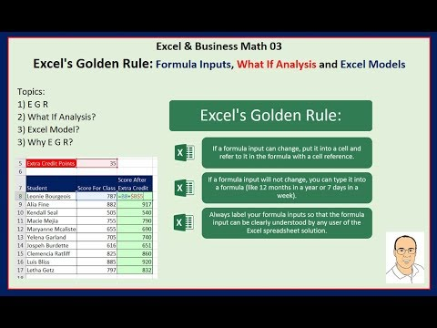 Excel & Business Math 03: Excel's Golden Rule: Formula Inputs, What If Analysis and Excel Models