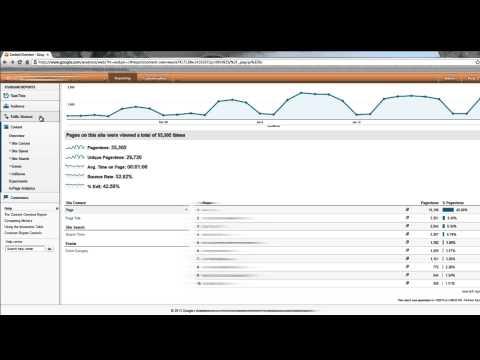 How to Read Google Analytics Reports: The Basics