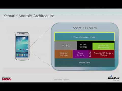 Introduction to Android Development with Xamarin and C#