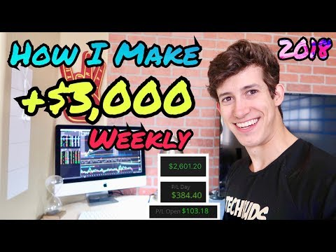 How I Make $3,000 Profit WEEKLY Trading Stocks | Investing 101