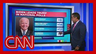 Biden widens lead over Trump in national polls