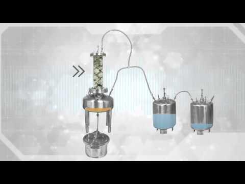 Closed Loop Extractor - TE-12000 Overview